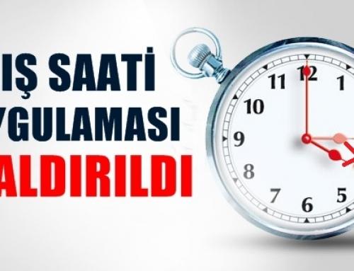 Kolik je hodin v Turecku???